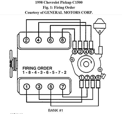 backfiring distributor wiring diagram 350 5 7l 2wd c1500