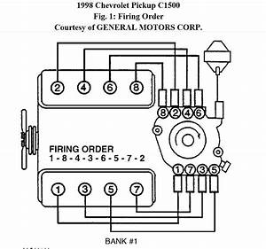 Firing Order Chevy 350 Distributor Wiring Diagram