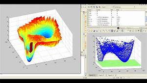 09 2 Matlab Surface Plot