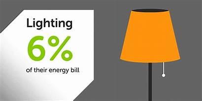Energy Ways Electricity Energyaustralia Better