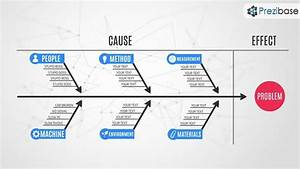Best Cause And Effect Diagram Template Fishbone Diagram