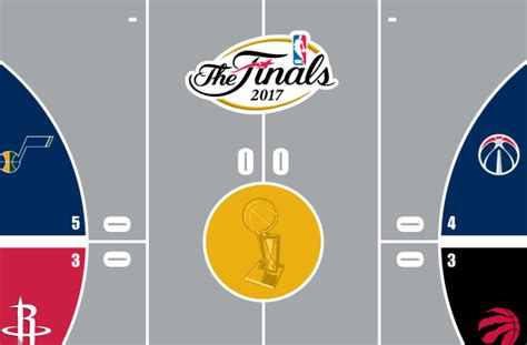 nba playoffs court bracket conference semifinals