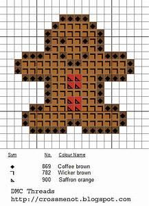 Piercings Chart Cross Me Not Gingerbreadman