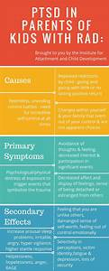 17 Best ideas about Reactive Attachment Disorder on ...