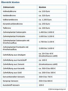 Kosten Für Doppelgarage : kosten und heilplan f r zahnersatz ~ Sanjose-hotels-ca.com Haus und Dekorationen