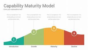 Business Maturity Model Diagrams Keynote Template Designs