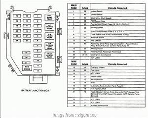 Wire Sizing Chart 230v New Standard Fuse Sizes Chart