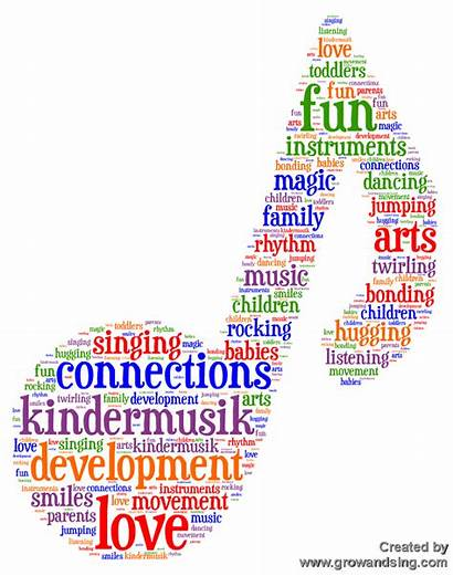 Quotes Describe Education Kindermusik Words Teacher Early