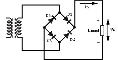 full wave diode rectifier electrical study app  saru tech