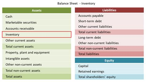 current assets meaning  accounting