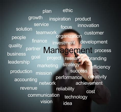 Management Performance Review Phrases   Sophisticated EDGE