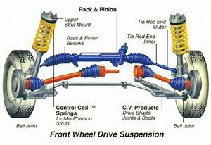 Vehicle Suspension Service