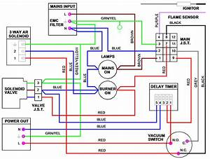 3 Way Solenoid Valve Wiring Diagram