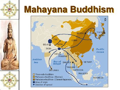 buddhism buddhist buddism autosaved concepts past its pptx mahayana sacrifice