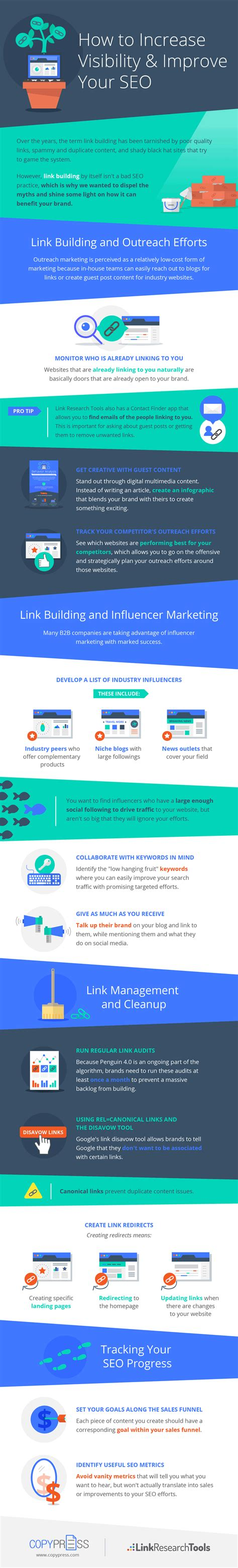 increase seo how to improve seo and increase visibility infographic
