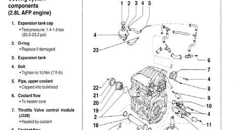 2001 Vw Jettum Tdi Vacuum Diagram by 2001 Vw Jetta Engine Diagram Automotive Parts Diagram Images