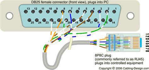 Eia Tia Pin Layout Serial Interface