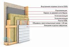 утепления фасада панельного дома