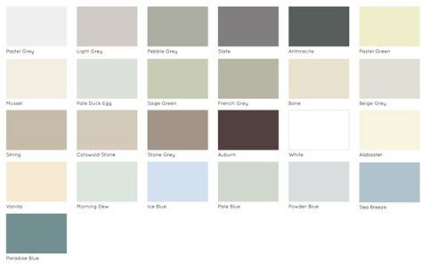 Kitchen Paint Colour Uk by Paint Colour Schemes Allsorts Of Kitchens