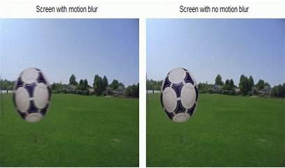 Blur Motion Lcd Monitor Tv Led Plasma