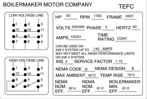 Electric Motor Information by Electric Motor Nameplate Details Explained Induction