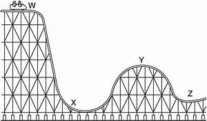 Roller Coaster  U0026 Simple Machine Review Jeopardy Template
