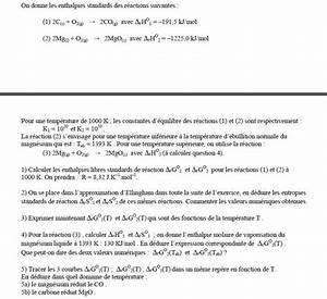 Diagramme D U0026 39 Ellingham Par Abrahan