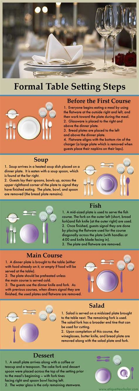 Formal Dinner Table Setting Ideas The Ultimate Table Setting Guide