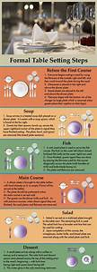 Russian Style Table Setting Meaning