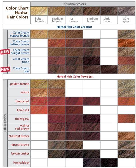 Hair Chart Colors by Logona Herbal Hair Colour Shade Chart Suvarna Co Uk