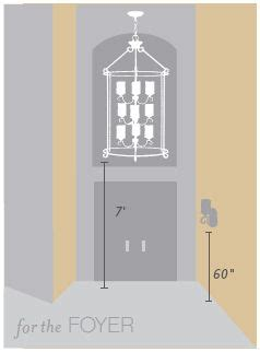 Proper Chandelier Height by How To Determine The Quot Right Quot Size Chandeliers For Any Room