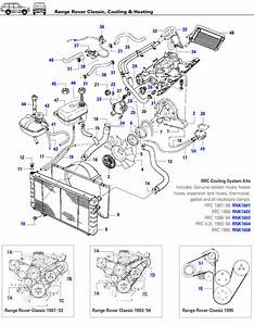 Land Rover Discovery 2 Parts Catalogue Pdf