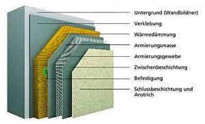 Fassade Verputzen Mit Gewebe : ein wdvs besteht aus f nf schichten w rmed mmverbundsystem ~ Lizthompson.info Haus und Dekorationen
