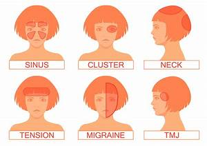 Migraine Headaches  How Your Chiropractor Can Help   U2013 Dr