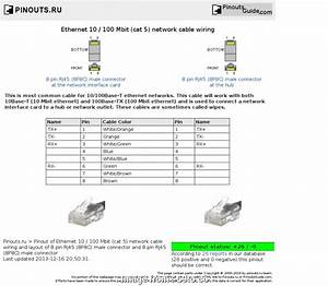 M12 Ethernet Wiring Diagram Nice      Connector 4  Wiring
