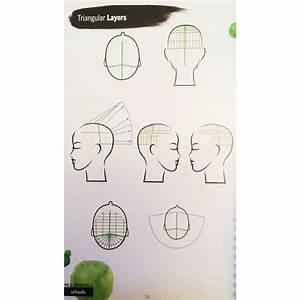 Triangular Layer Diagram