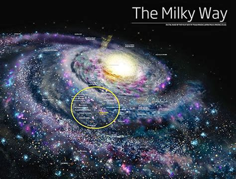 Where Earth The Milky Way
