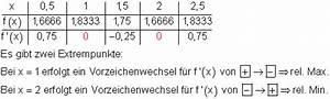 Dreiecksfläche Berechnen : l sungen differenzialrechnung ix ~ Themetempest.com Abrechnung