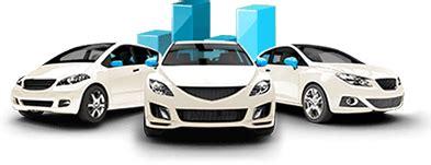 car insurance calculator confusedcom