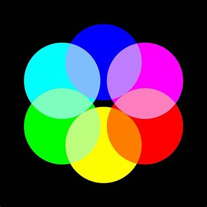Circles Wheel Clipart Six Background Should Circle