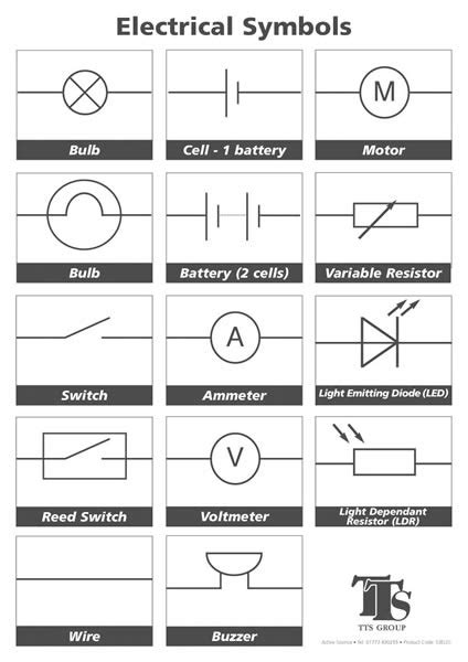 ss electric circuits and symbols mini physics learn