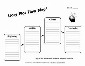 Story Plot Flow Map Lesson Plan For 6th
