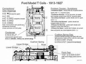 231 Best Images About Model T U0026 39 S On Pinterest
