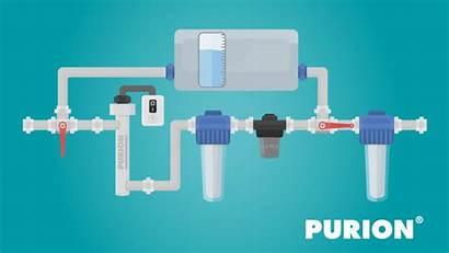 Purion Concept Mobile Wasser Entnahme Zirkulation