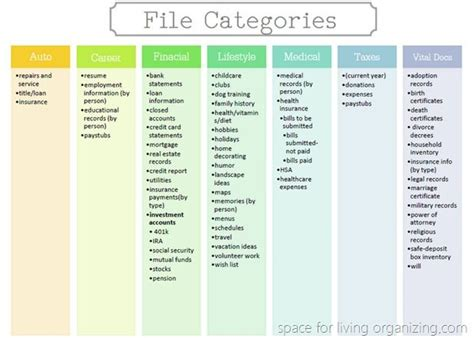 cabinet names and functions 3 steps to organized files filing organizing and spaces