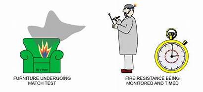 Fire Symbol Resistant Materials Resistance Spread Such