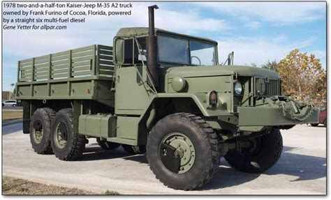 Kaiser M35   Photos, News, Reviews, Specs, Car listings