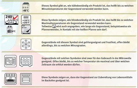 Was Darf Nicht In Die Mikrowelle by Plastik In Der Mikrowelle So Gef 228 Hrlich Wird Hei 223 Es