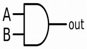 and gate using transistor engineersgarage With and gate symbol