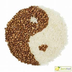 Быстро похудеть рис